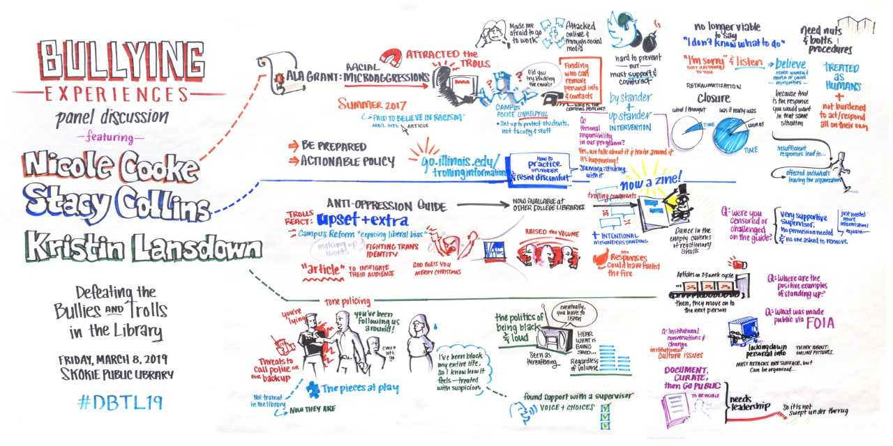 graphic report from conference