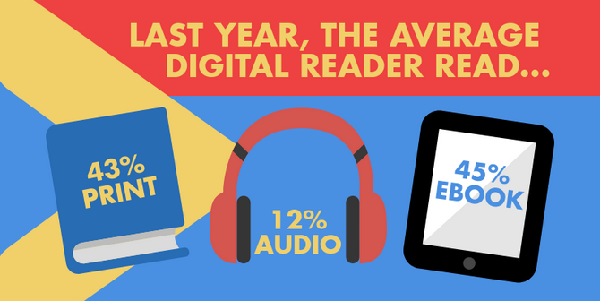 Who Is the Average Canadian Ebook Reader? | INFOdocket